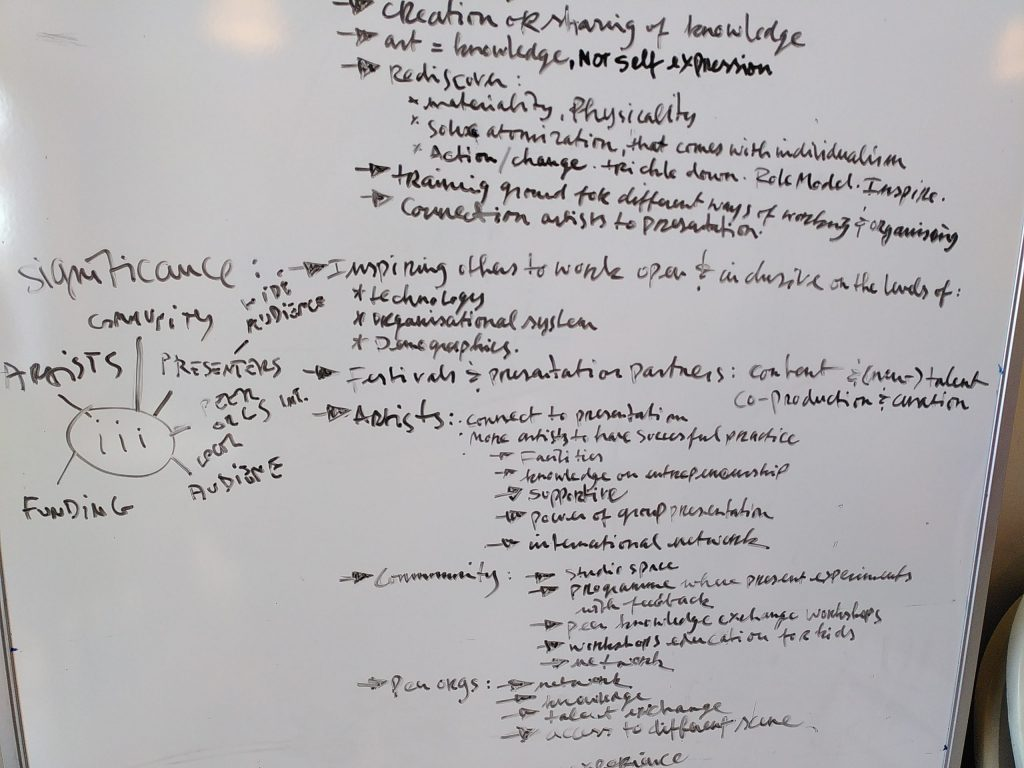 whiteboarding our position analysis
